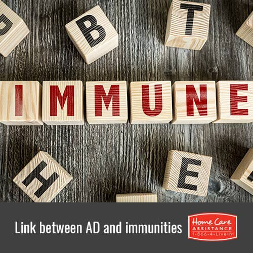 Connections Between the Immune System and Alzheimer's Development